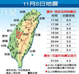 台湾で地震(11月5日)!!台湾南投...